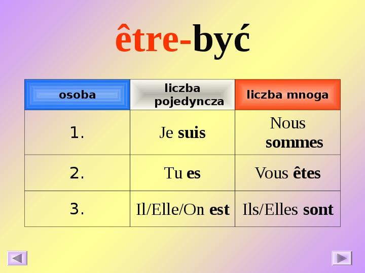 Odmiana czasowników - język francuski - Slajd 8