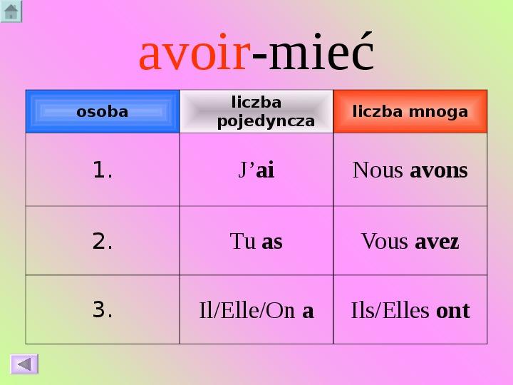 Odmiana czasowników - język francuski - Slajd 10