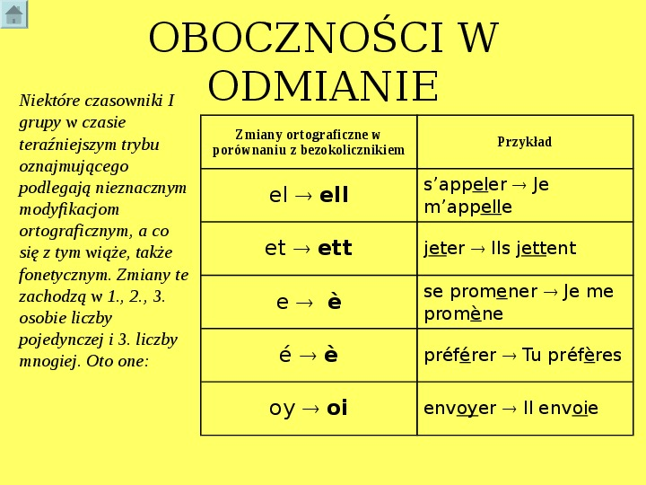 Odmiana czasowników - język francuski - Slajd 18