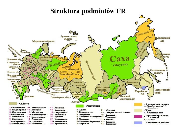 Ustrój polityczny Federacji Rosyjskiej - Slajd 5