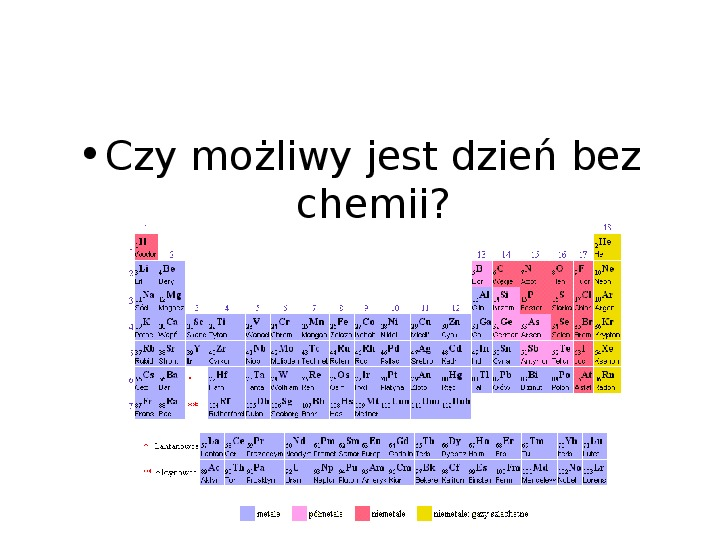 Chemia z życiu codziennym - Slajd 1