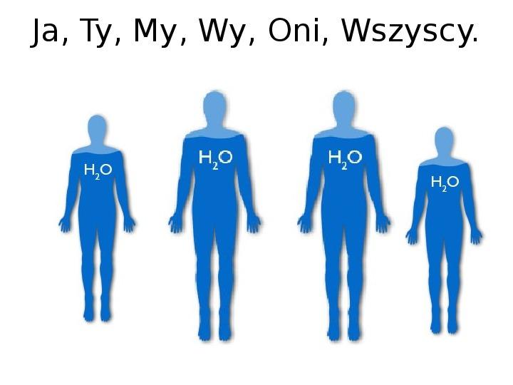 Chemia z życiu codziennym - Slajd 2