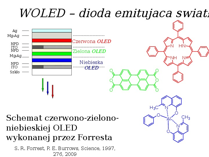 Chemia koloru - Slajd 10
