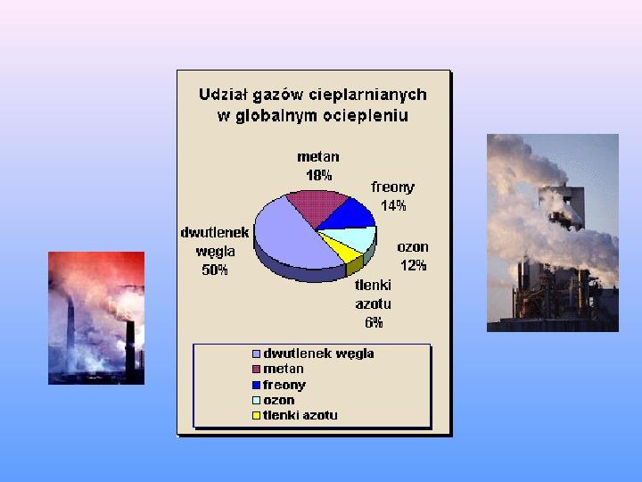 Procesy fizyczne w atmosferze - Slajd 61