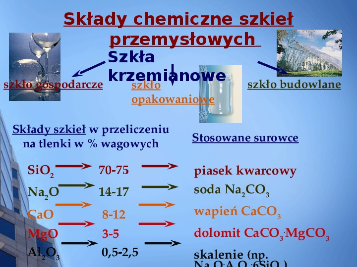 Składy chemiczne szkieł przemysłowych - Slajd 0