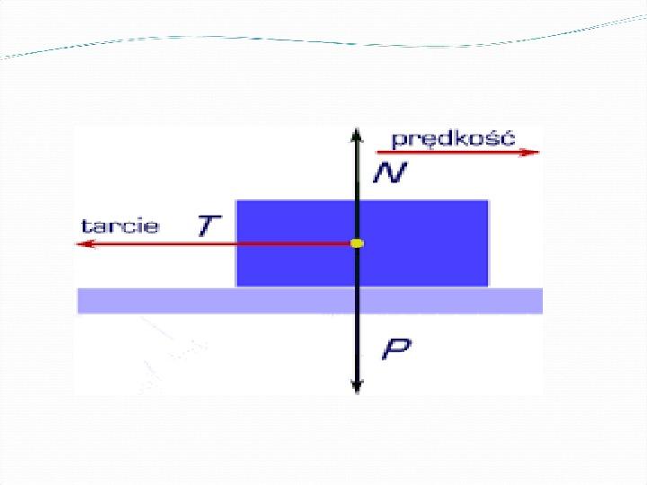Fizyka w życiu codziennym - Slajd 32