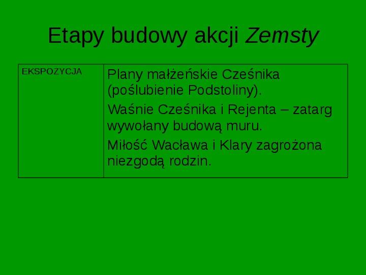ZEMSTA Aleksander Fredro - Slajd 12