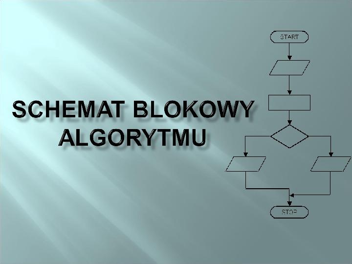 Schemat blokowy algorytmu - Slajd 1