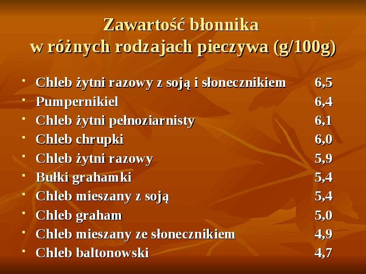 Węglowodany - Slajd 24