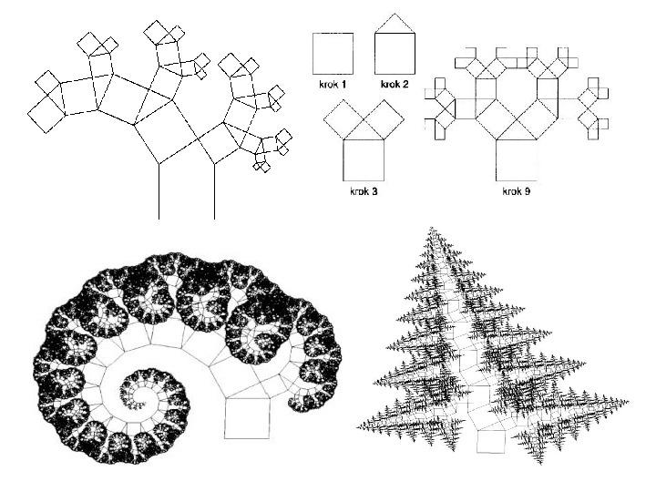 Sztuka a geometria chaosu - Slajd 11