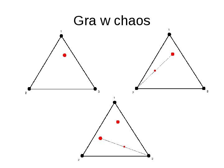 Sztuka a geometria chaosu - Slajd 19