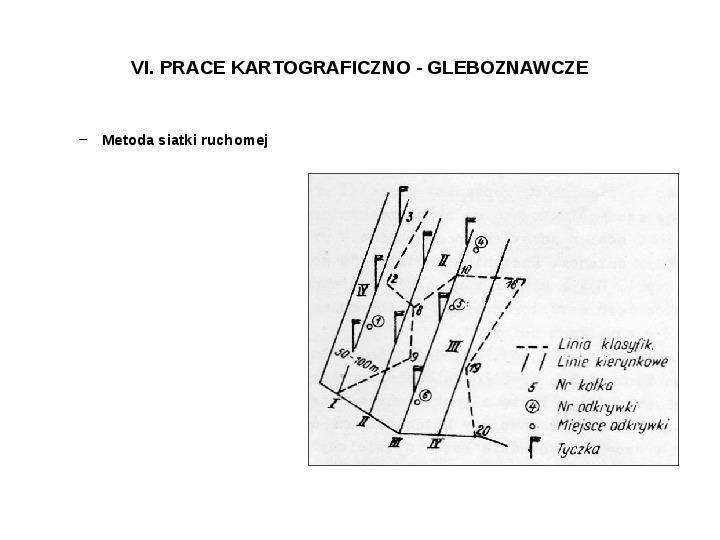 Kartografia gleb - Slajd 8