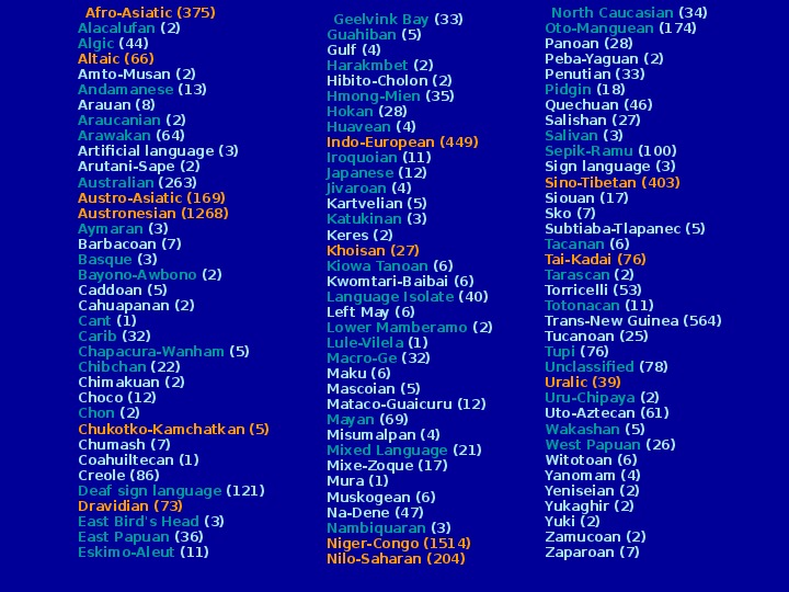Współczesne konflikty narodowościowe - Slajd 11