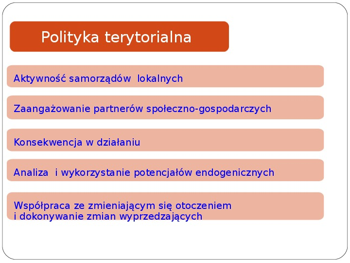 Polityka terytorialna jako instrument rozwoju województwa - Slajd 19