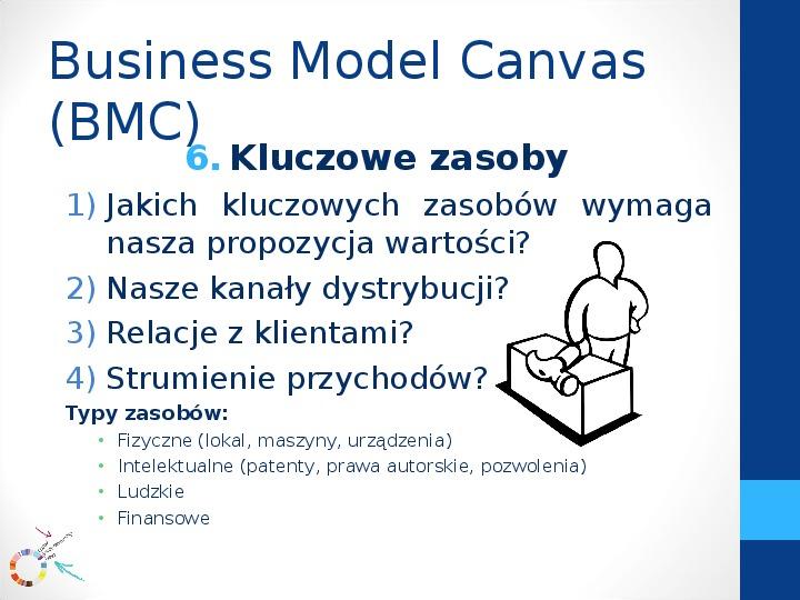Modele biznesowe - Slajd 12