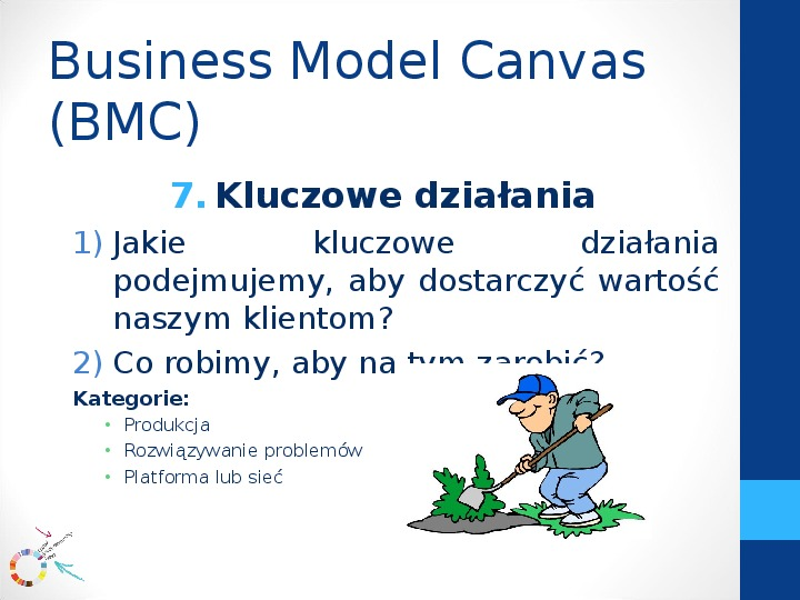 Modele biznesowe - Slajd 13