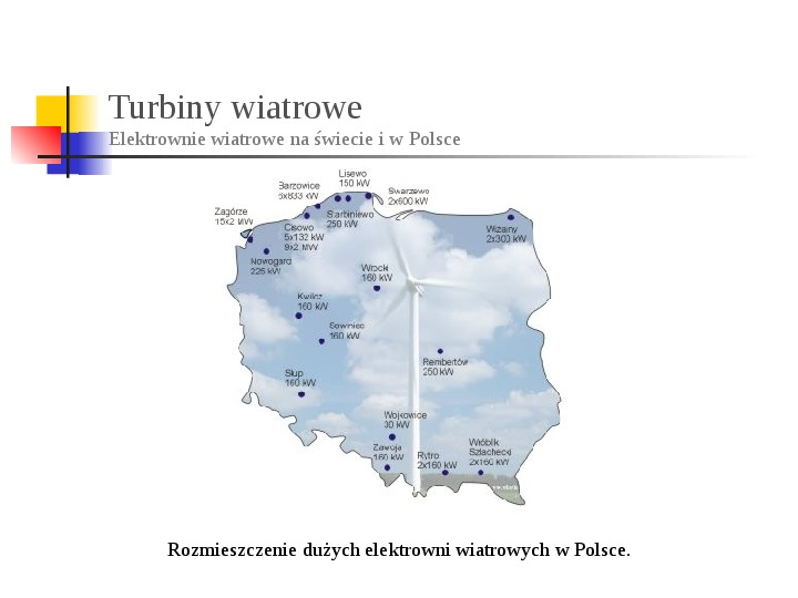 Energia wiatru - Slajd 9