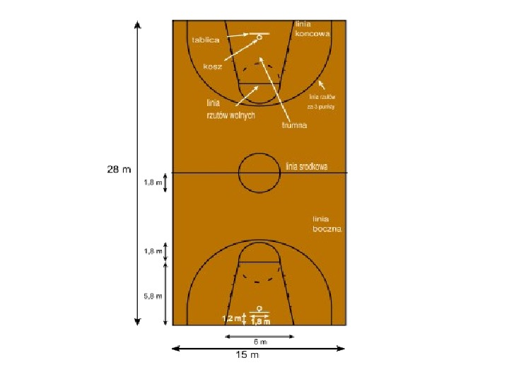 Koszykówka - Slajd 4