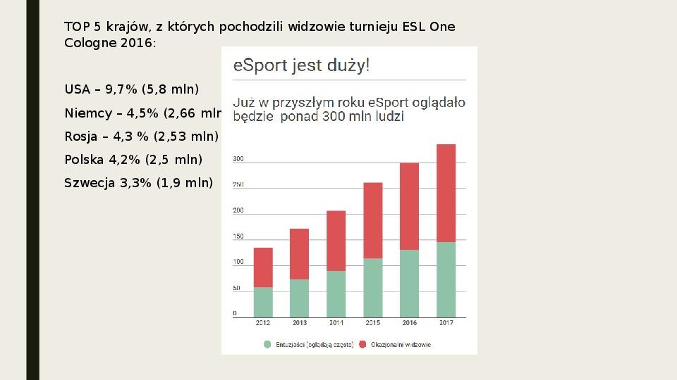 Esport - Slajd 20
