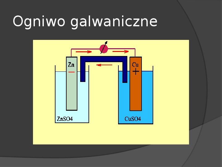 Chemiczne źródła prądu - Slajd 6