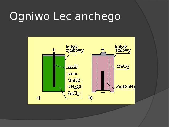 Chemiczne źródła prądu - Slajd 10
