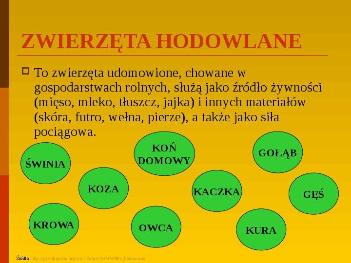 Co uprawiają i hodują ludzie w Polsce? - Slajd 3