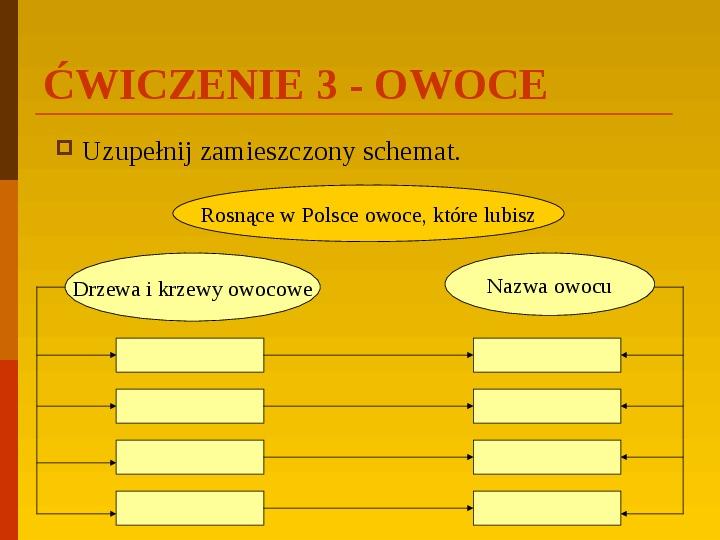 Co uprawiają i hodują ludzie w Polsce? - Slajd 41
