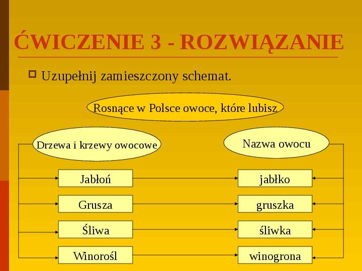 Co uprawiają i hodują ludzie w Polsce? - Slajd 42