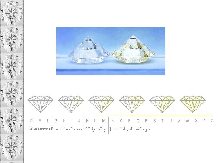 Diament - Slajd 14