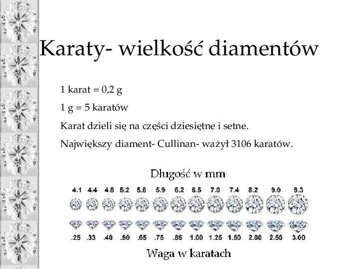 Diament - Slajd 19
