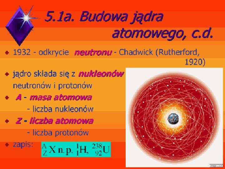 Fizyka jądrowa - Slajd 2