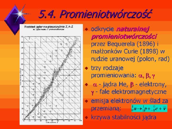 Fizyka jądrowa - Slajd 7