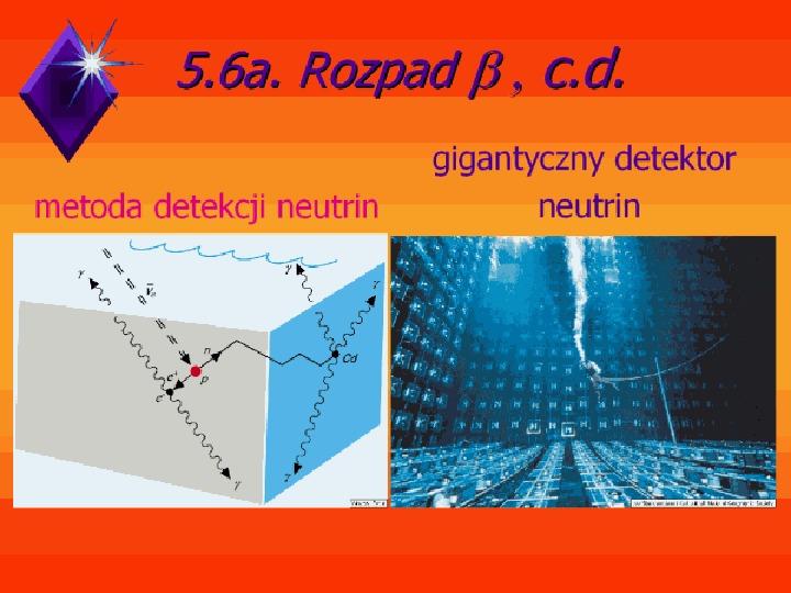 Fizyka jądrowa - Slajd 12