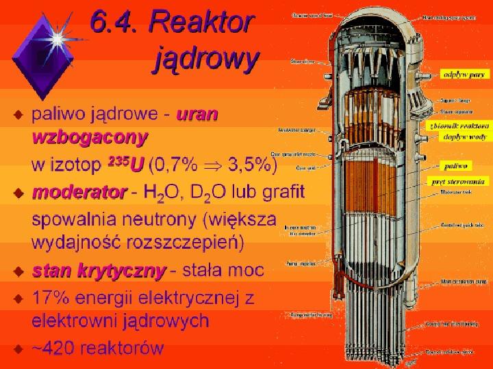 Fizyka jądrowa - Slajd 27