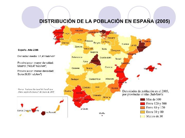 Hiszpania - Slajd 10