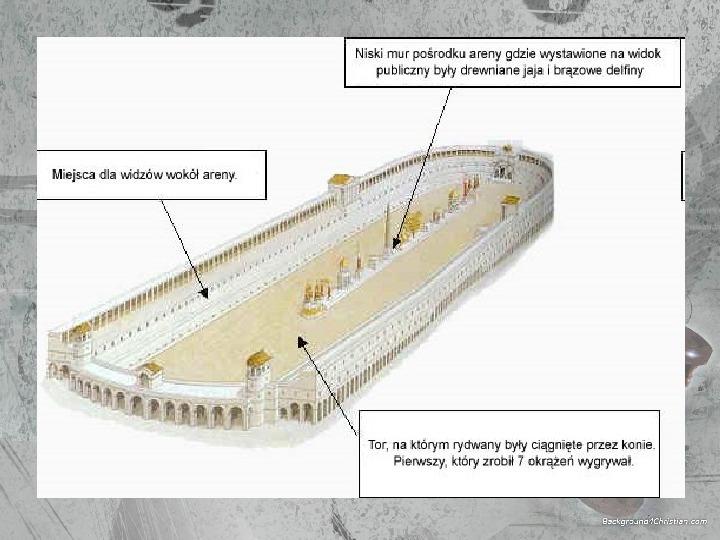 Kultura Imperium Rzymskiego - Slajd 40