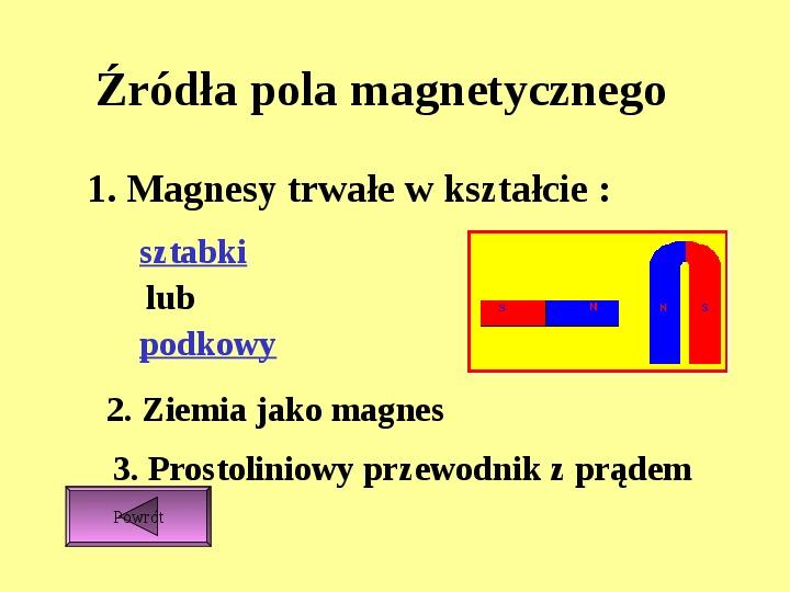 Oddziaływanie magnetyczne - Slajd 1