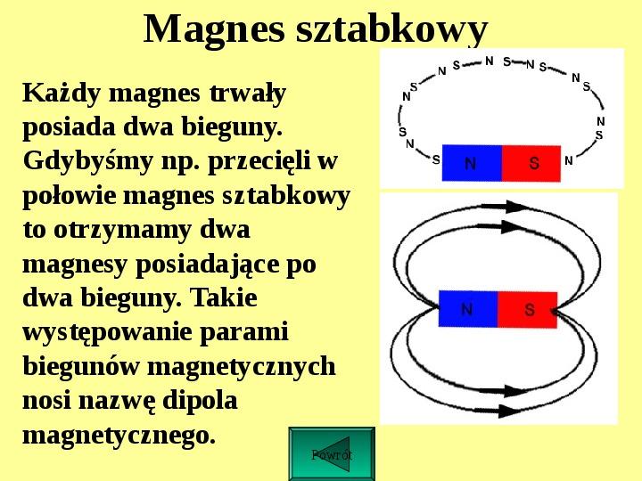 Oddziaływanie magnetyczne - Slajd 2
