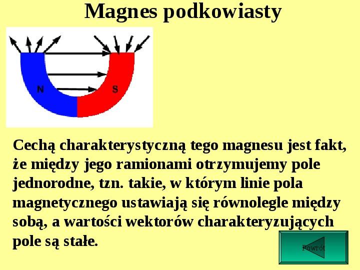 Oddziaływanie magnetyczne - Slajd 3