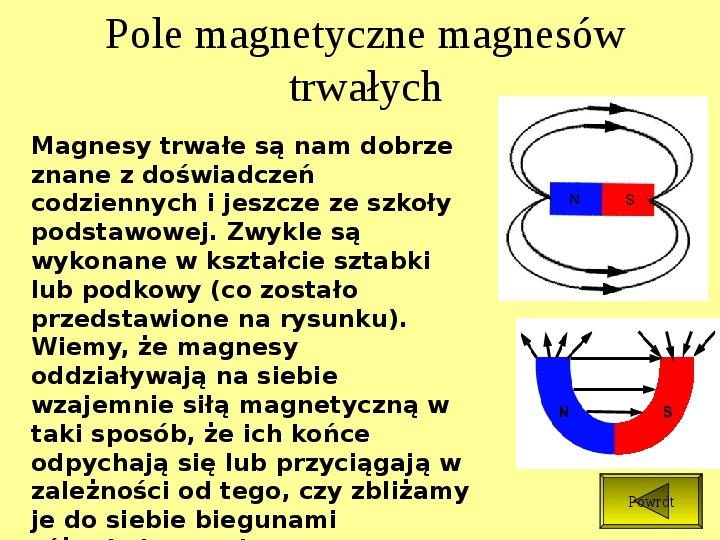 Oddziaływanie magnetyczne - Slajd 4