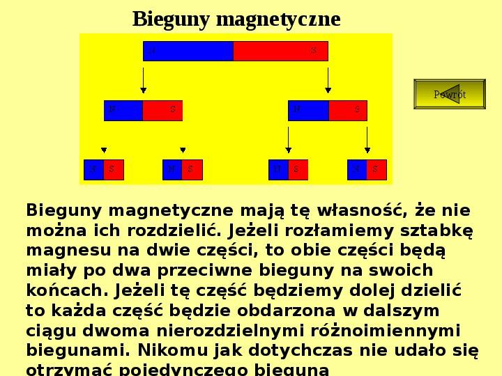 Oddziaływanie magnetyczne - Slajd 8