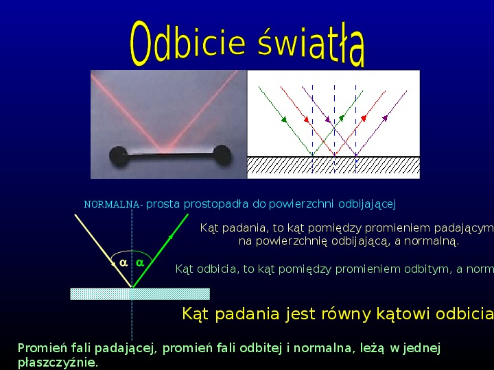 Optyka - Slajd 4