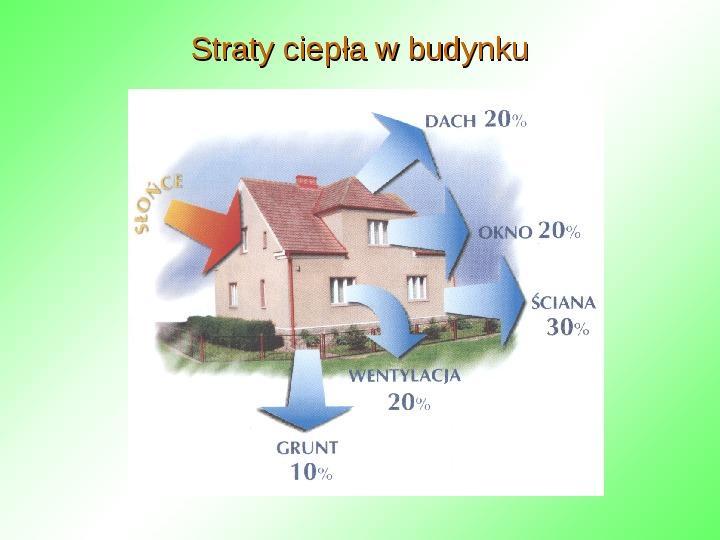 Oszczędzanie energii w domu - Slajd 16