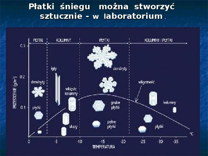 Płatki śniegu - Slajd 18
