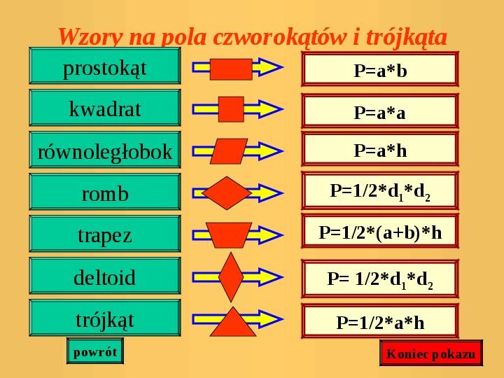 Pola trójkątów i czworokątów. Jednostki pola - Slajd 16