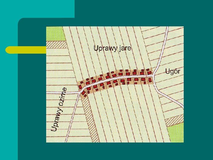 Typy osadnictwa wiejskiego - Slajd 19