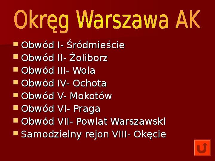 Powstanie Warszawskie 1944 - Slajd 6