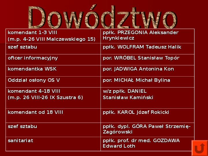 Powstanie Warszawskie 1944 - Slajd 13