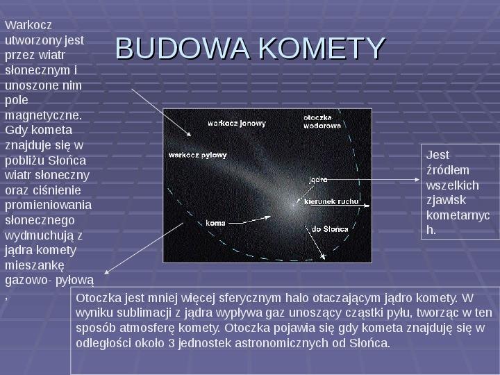Tajemnica komet - Slajd 3