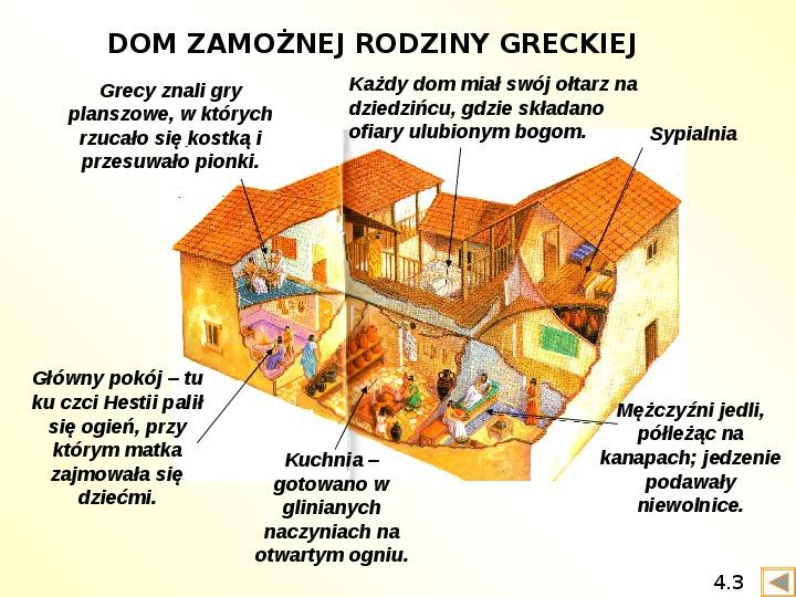 Teatr i Antygona - Slajd 20